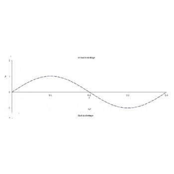 ترجمه مقایسه و تأیید تجربی مدل های ساده الاستیک خطی یک بعدی تیرهای ساندویچی چند لایه