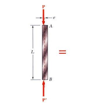 پروژه تحلیل ارتعاشات آزاد میله دو سر گیردار و گیردار-آزاد با متلب