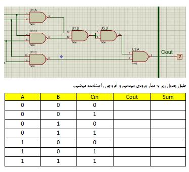 پروژه انجام 8 آزمایش مدار منطقی و سیستم دیجیتال با پروتئوس