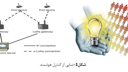 پروژه تحقیقی طراحی سیستم هوشمند کنترل و مدیریت مصرف انرژی بر مبنای مهندسی ارزش