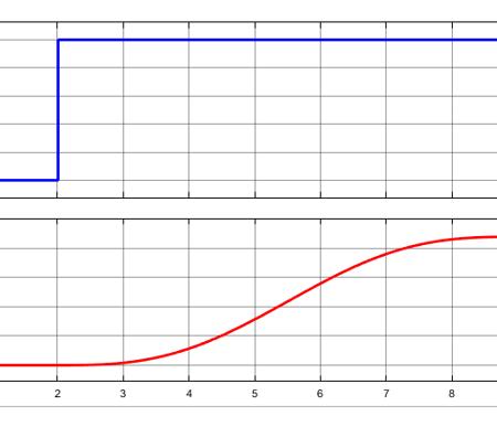 پروژه شبیه سازی مدار و انجام سه مسئله با متلب