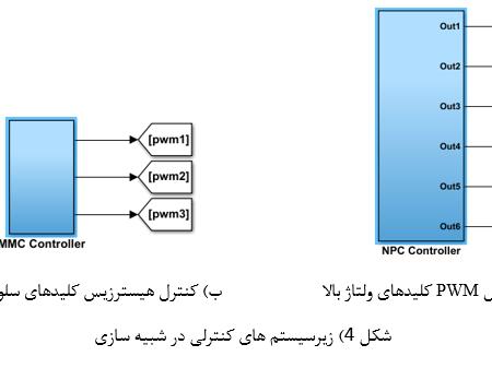 پروژه شبیه سازی مقاله تحلیل جریان برق و انرژی ذخیره شده در خازن مبدل چند سطحی مدولار با متلب