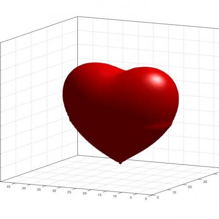 پروژه محاسبه نرخ ضربان قلب به صورت دیجیتال و تحلیل آن با متلب