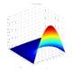 پروژه حل معادله بلازیوس برای صفحهی تخت به روش های محاسبات عددی با متلب