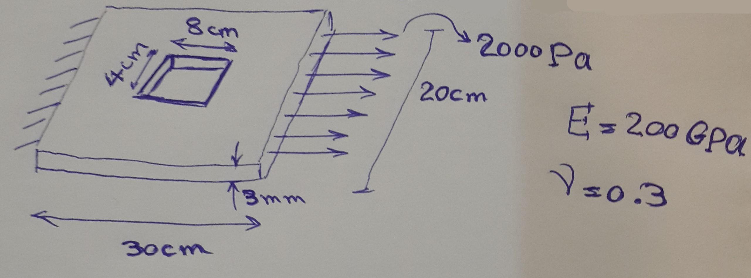 پروژه محاسبه اندازه تنش در ورق دارای حفره مستطیلی با انسیس و متلب