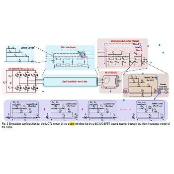 پروژه شبیه سازی پدیده ضد تشدید و تنش حداکثر ولتاژ در اینورتر PWM اینورتر با متلب
