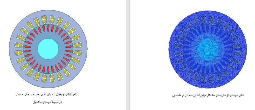 پروژه طراحی و تحلیل یک موتور القایی قفسه سنجابی سه فاز با متلب