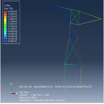 پروژه تحلیل استاتیکی خرپای دو بعدی و سه بعدی با متلب