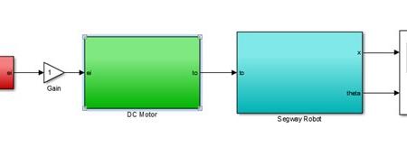 پروژه به دست آوردن معادلات سیستم پاندول معکوس و غلتک با متلب