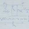 پروژه حل مسئله اجزا محدود مقدماتی به روش مقاومت مصالح با نرم افزار آباکوس