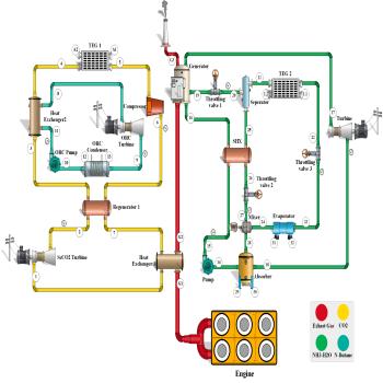 پروژه محاسبه کار خالص و بهینه سازی سیکل ترمودینامیکی با EES