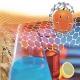 تحقیق کاربرد نانو فیلتراسیون در صنایع غذایی مختلف