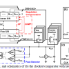پروژه شبیه سازی یک رگولاتور با افت ولتاژ پایین دیجیتال با روش تنظیم coarse-fine و عملکرد Burst-mode با سیمولینک