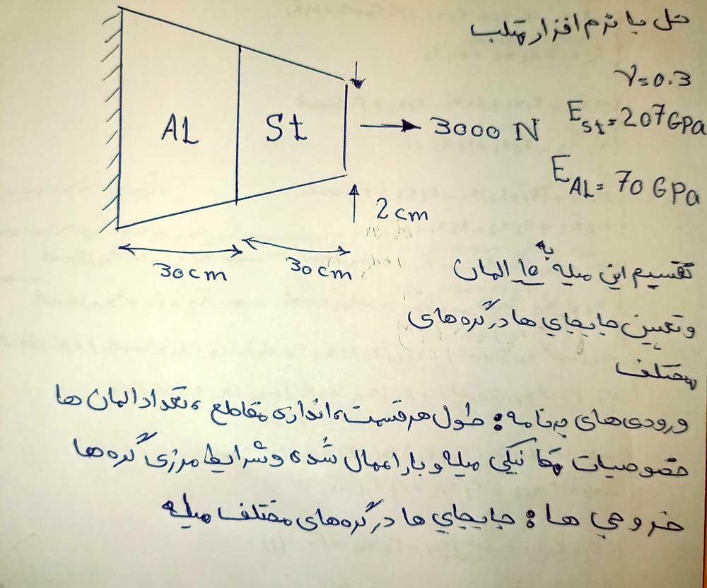 پروژه تقسیم میله به 10 المان و تعیین جابجایی ها در گره های مختلف با متلب + حل دستی