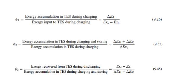 پروژه مقایسه بازدهی اگزرژی برای pcm های مختلف در روش ذخیره سازی انرژی گرمایی در اکسل