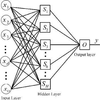 ترجمه تحلیل پایداری و طراحی ناظر غیرخطی با استفاده از مدل های فازی Takagi-Sugeno(فصل 2 و 3)
